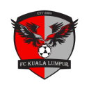 FC Kuala Lumpur in the KL Invitational Cup